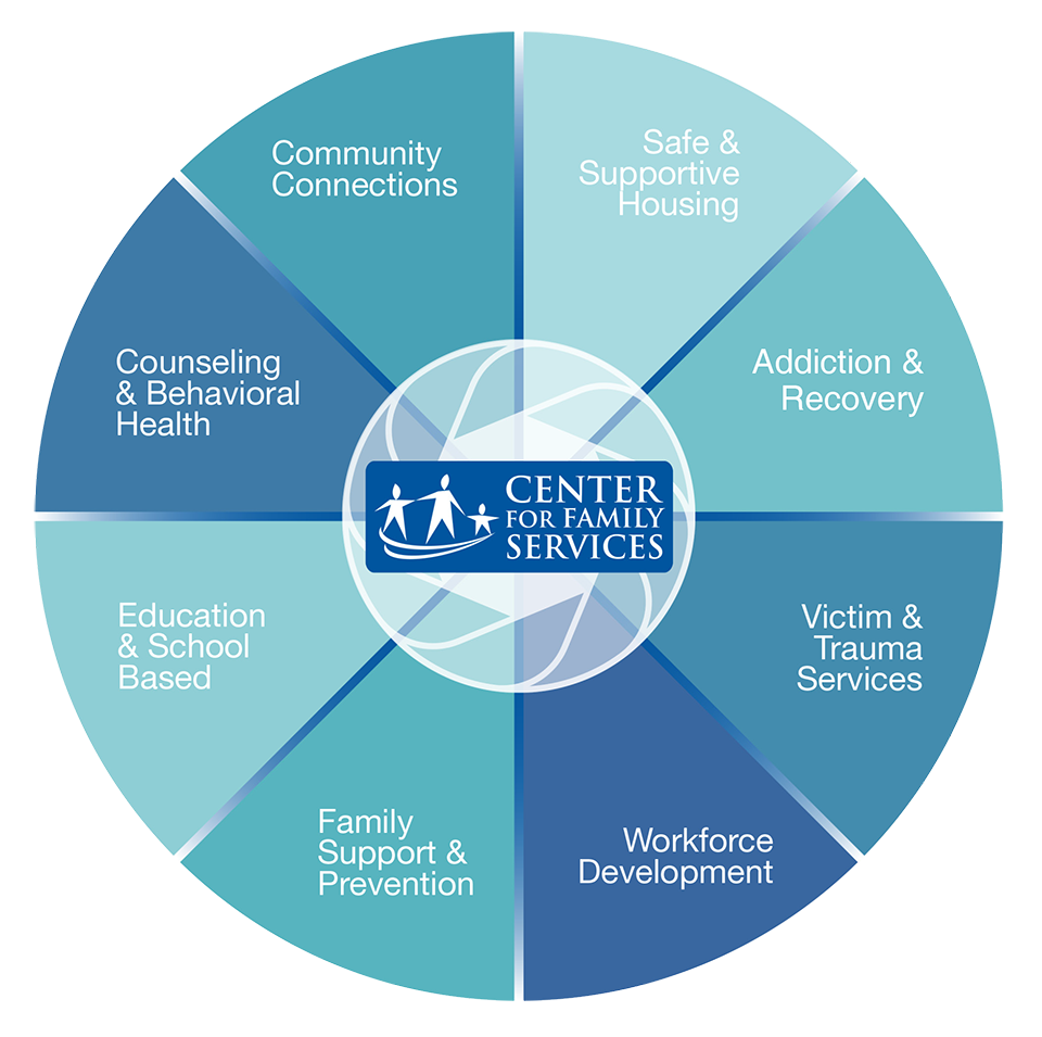 Our Services Center For Family Services